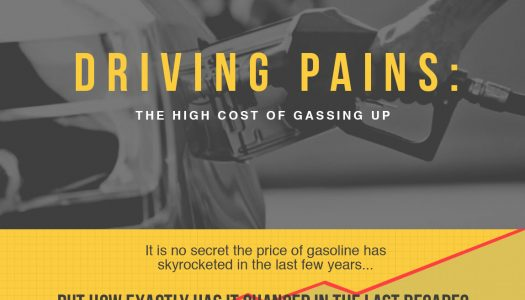 Infographic: Save Money at the Pump