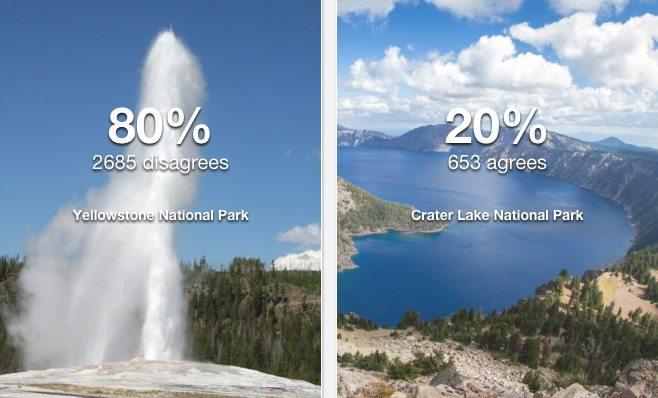 NPM2-Yellowstone