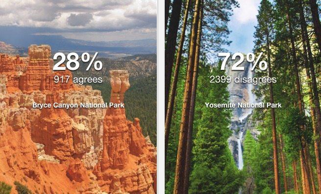NPM2-Yosemite